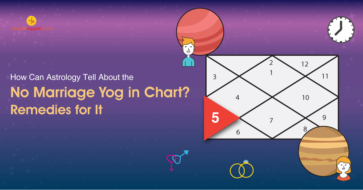 How Can Astrology Tell About the No Marriage Yog in Chart? Remedies