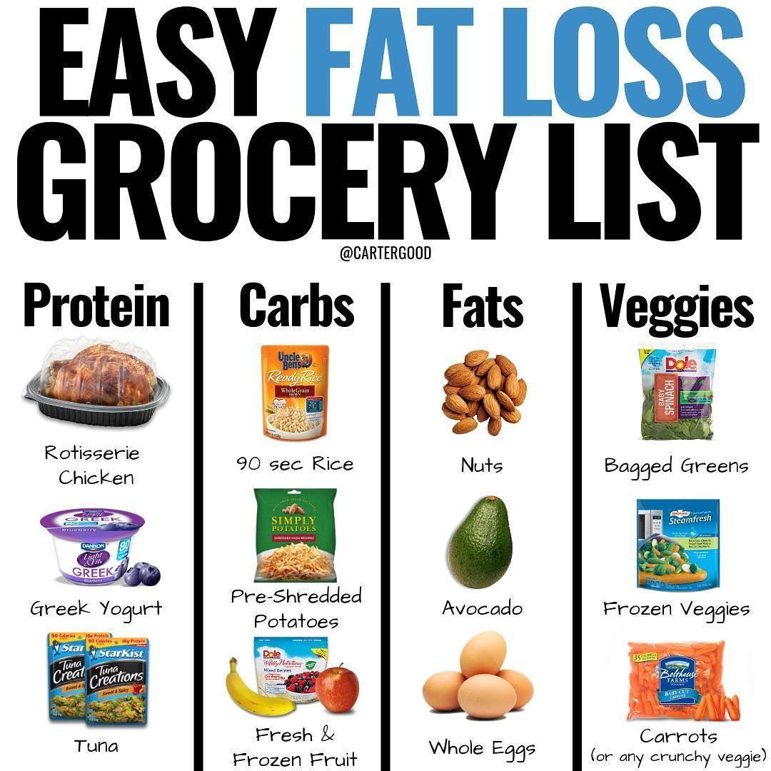 eea031f497e A post shared by Carter Good • Fat loss Coach ( cartergood) on Aug 23