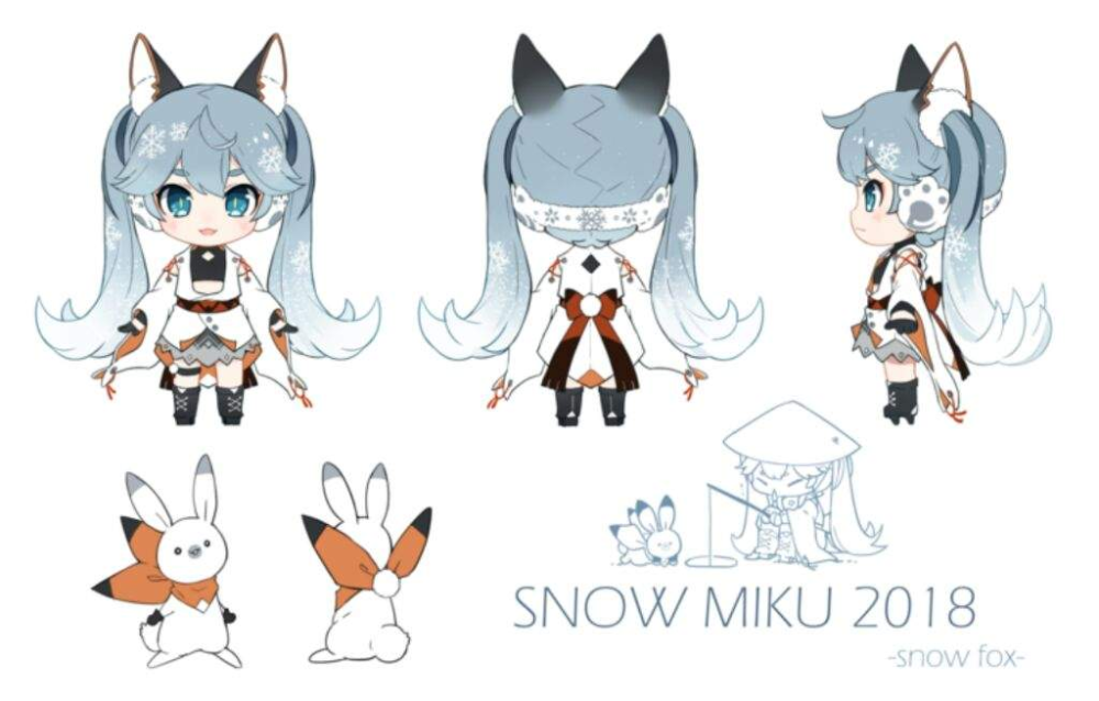 The Most Popular Snow Miku 2018 Designs (As of May 17th