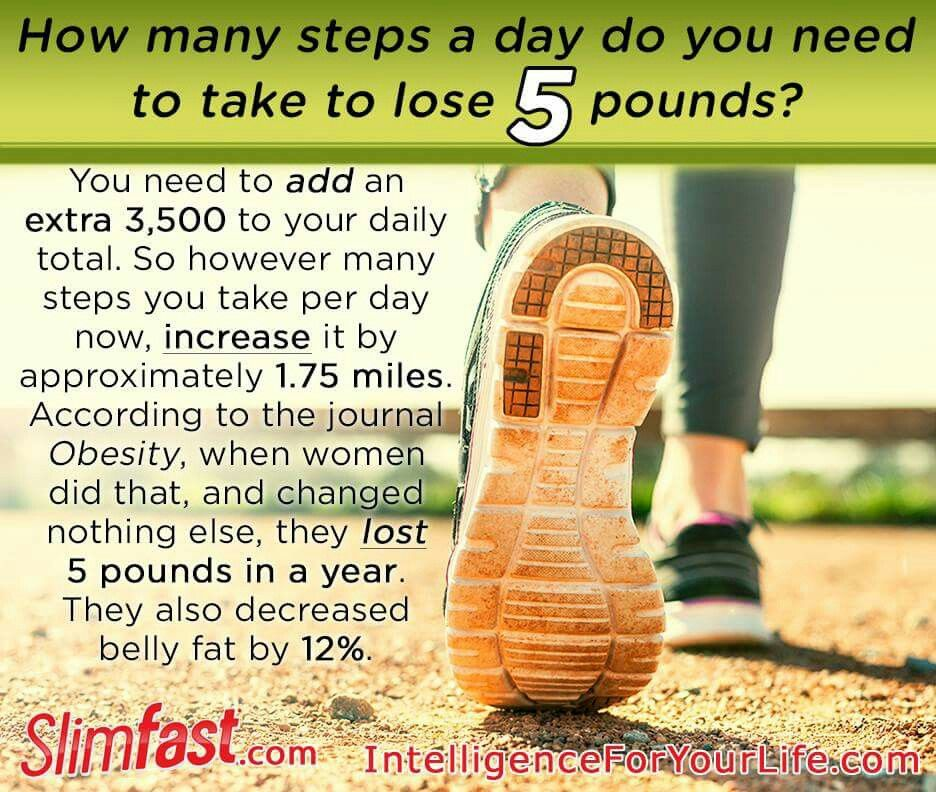 How much skipping rope to lose weight picture 2
