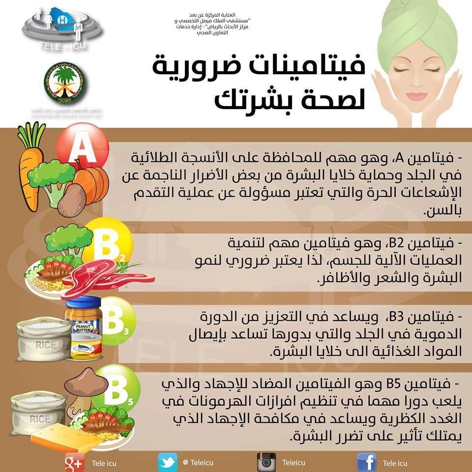 مصادر فيتامين د Health Fitness Nutrition Health And Nutrition Health Healthy