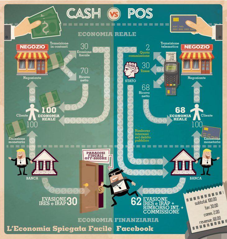 Scenarieconomici.it | il mondo visto da un'altra angolazione