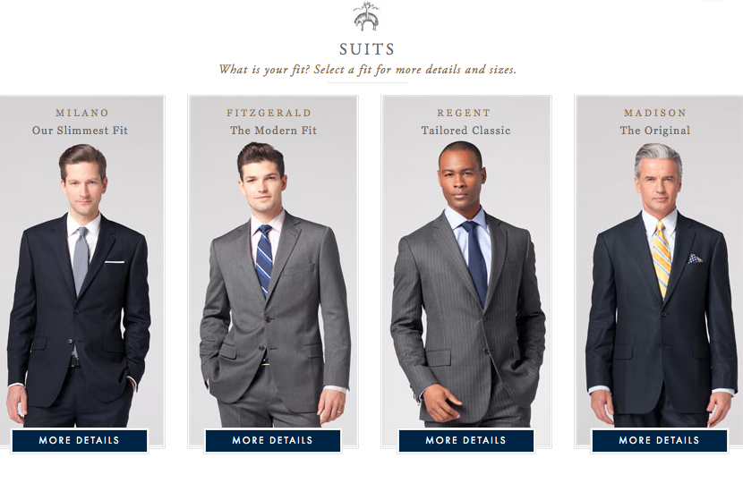 Brooks Brothers Suit and Sport Coat Fit Guide 2nd Rodeo