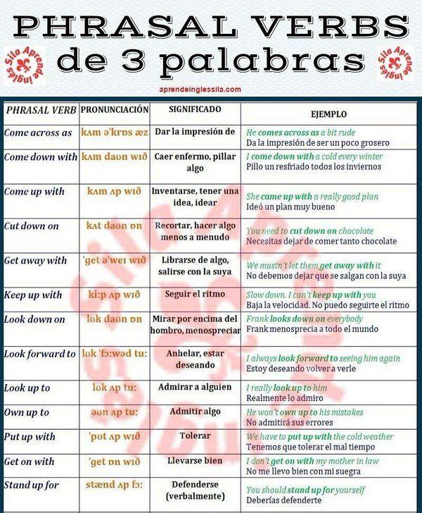 """Aprende Inglés-Sila on Twitter: """"Phrasal Verbs en #inglés de 3 palabras https://t.co/p6ny6n9msg"""""""