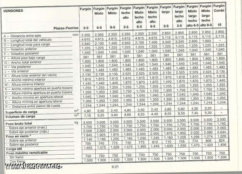 Medidas interiores de las furgos esquemas nissa trade1 interiores furgo y esquemas - Medidas interiores furgonetas ...