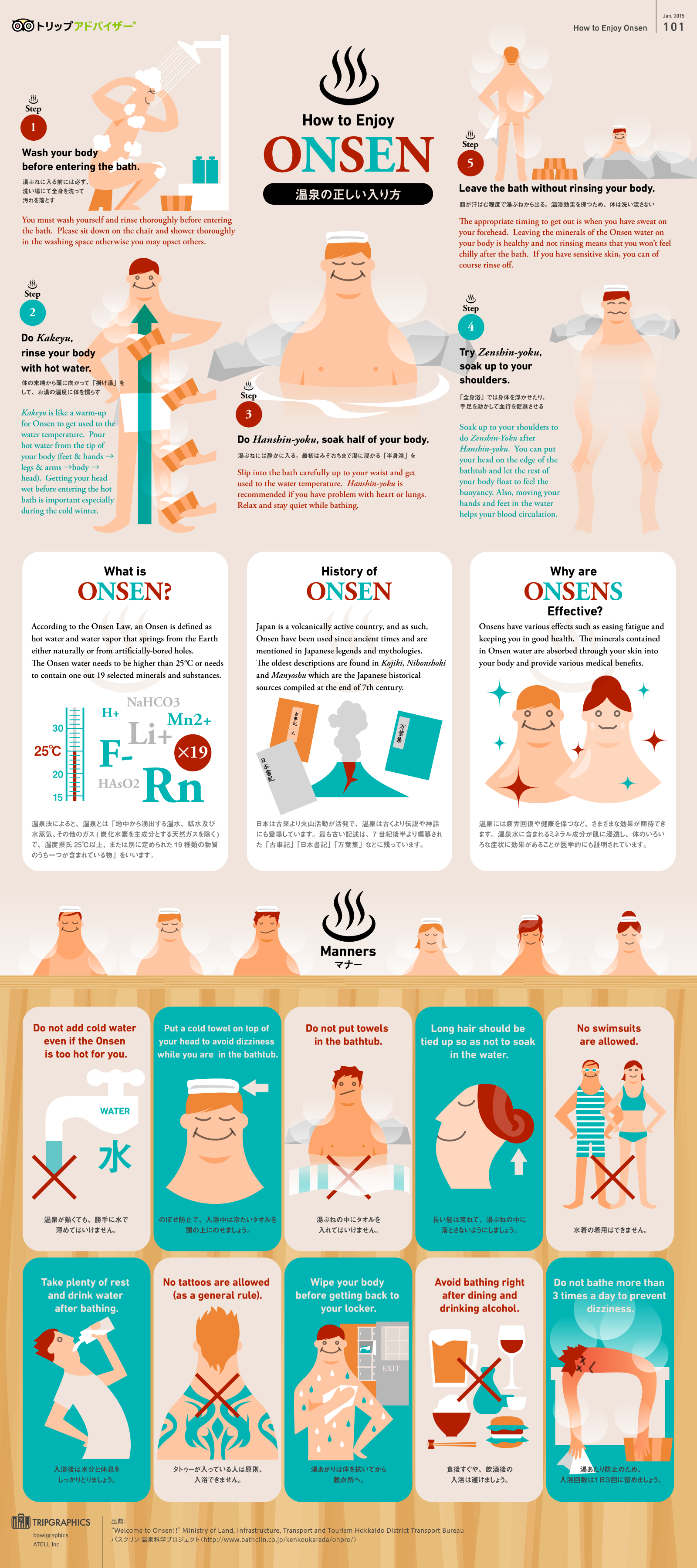 If you're planning on visiting an onsen for the first time, check out this handy guide on soaking etiquette. Even experienced onsen-goers might learn something new!