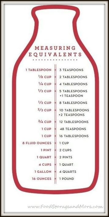 Measuring Chart Printable Wuld Make A Nice Gift Framed With