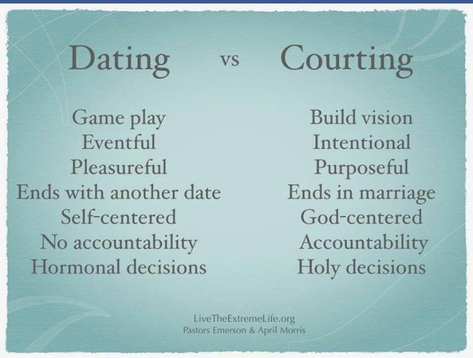 dating vs for