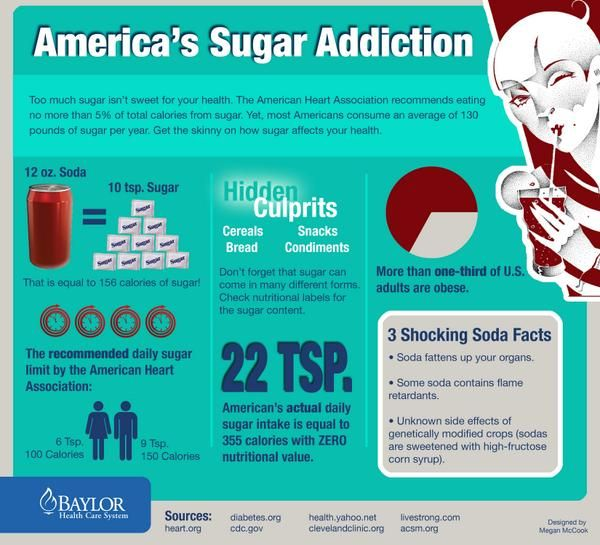Learn more about why sugar can stop your health, your healthy weight loss and why you just need to start today to get rid of it. I did and lost weight, feel better too! Need help? Support groups that are free have helped lose weight and drop sugar! Join today http://francescakotomski.com/get-results-accountability-groups/