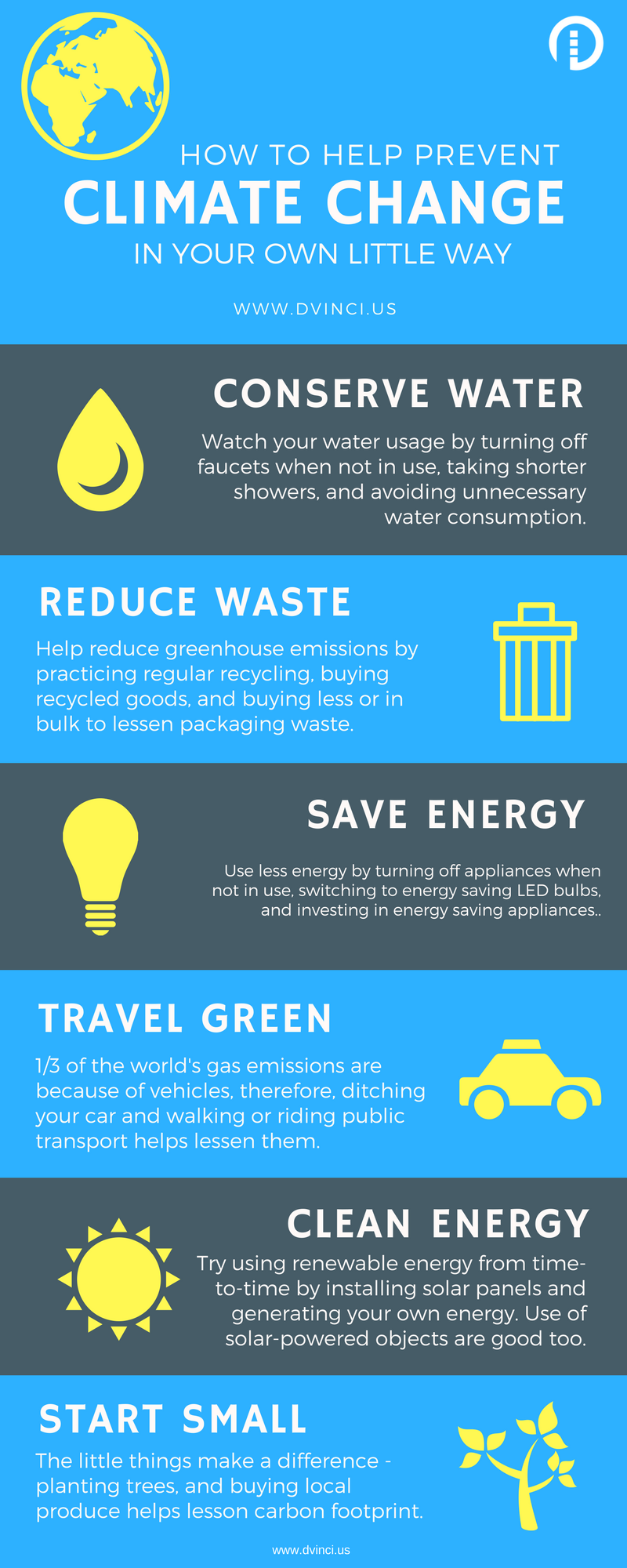 How To Change The Color Of Your Bathroom Tile: How To Prevent Climate Change In Your Own Little Way