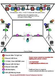 Image result for    stage      lighting       diagram         Lighting       diagram        Lighting        Diagram