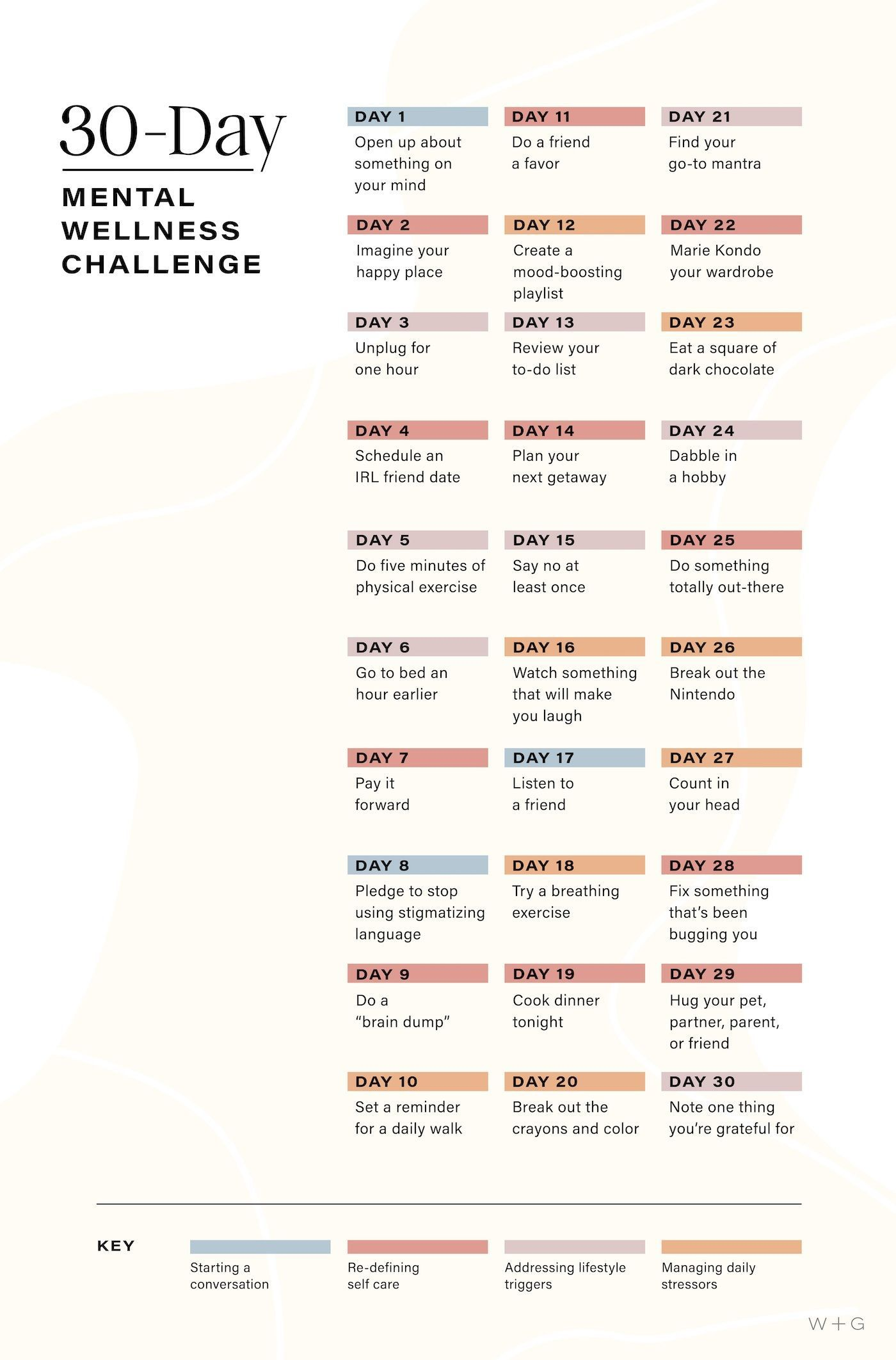 30-day mental wellness challenge for better mental well-being | Well+Good