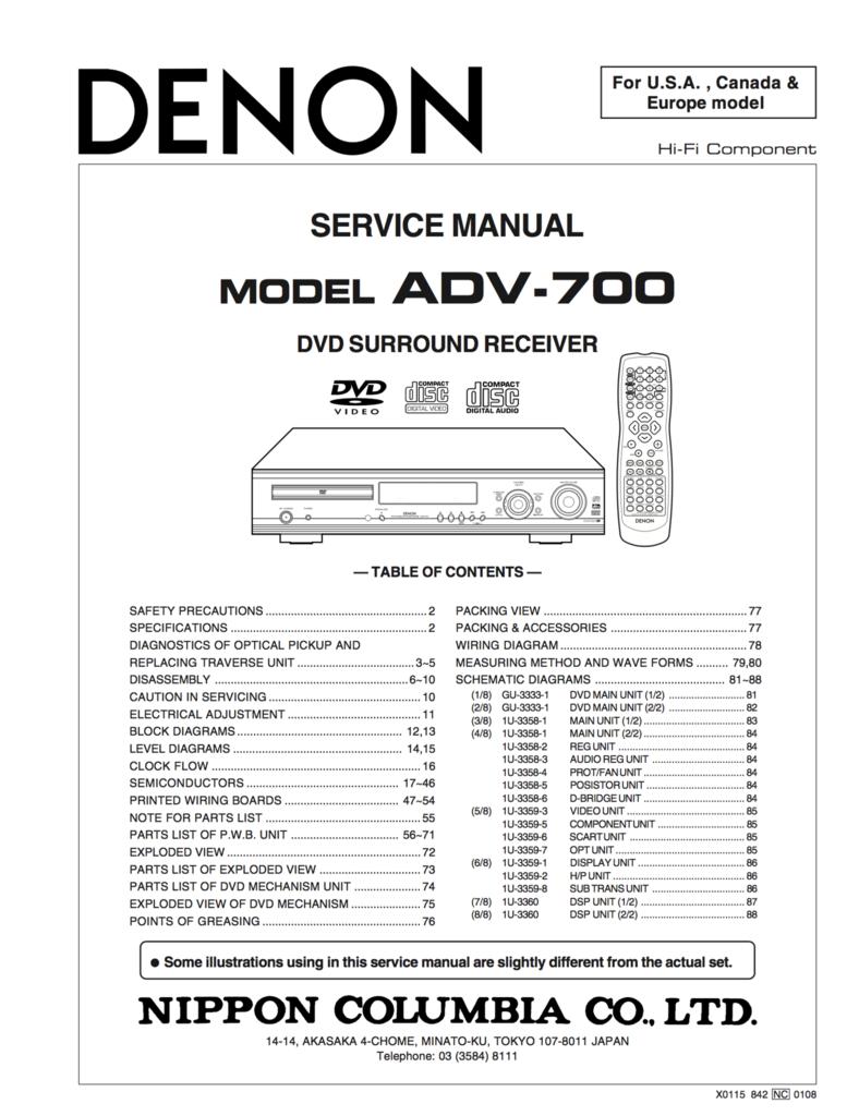 Denon adv700 service manual conplete denon service manuals denon adv700 service manual conplete fandeluxe Images