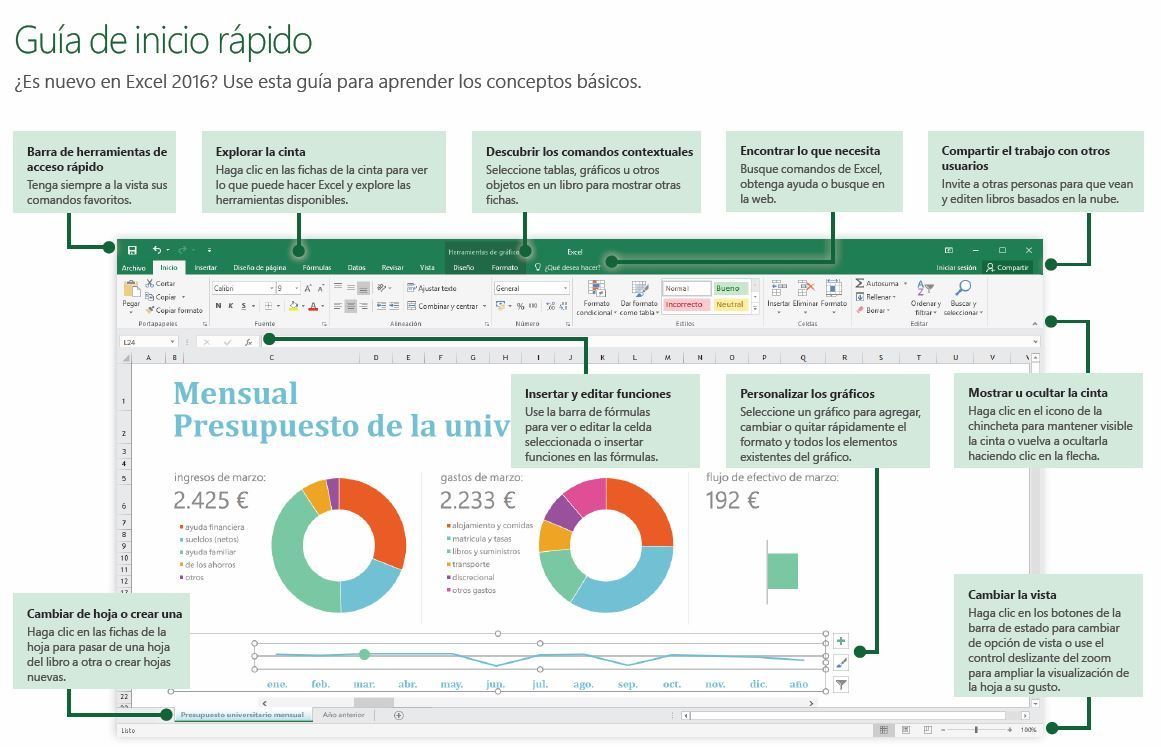 Sin importar el grado de habilidad, Excel es útil y versátil para ...