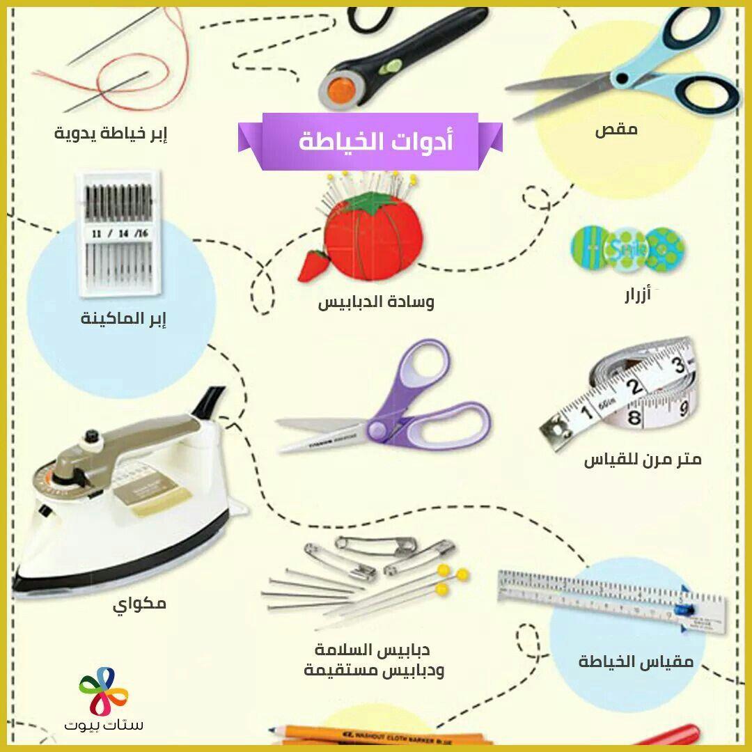 Pin By Nesreen Serdah On تعليم Science Equipment Sweing Map Screenshot