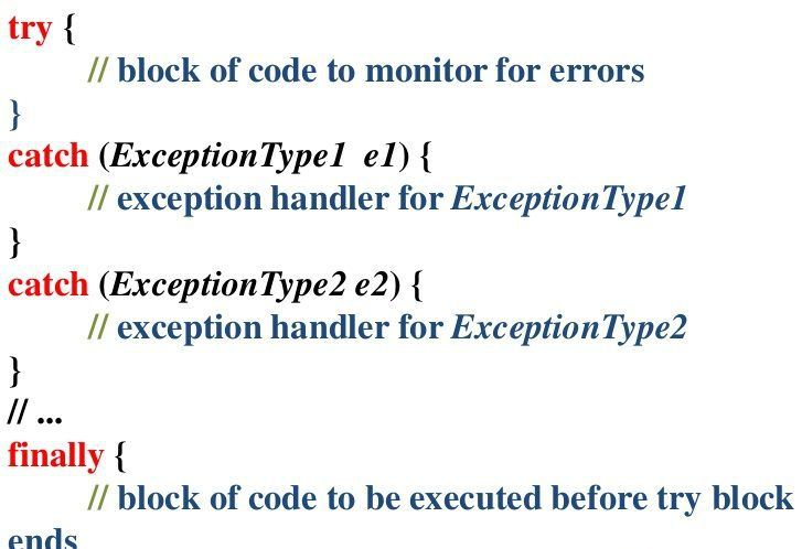 What Is The Difference Between Throw Throws And Finally In Java Coding Syntax Java