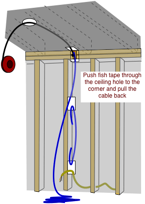 Fishing Electric Cable Through Walls New Garage Cable