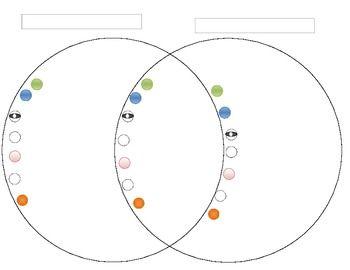 Expanding expressive language venn diagram eet venn diagrams expanding expressive language venn diagram eet ccuart Gallery