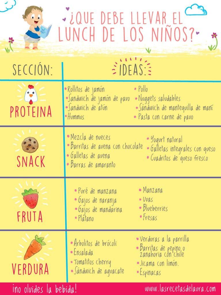 menu de comida nutritiva para niños