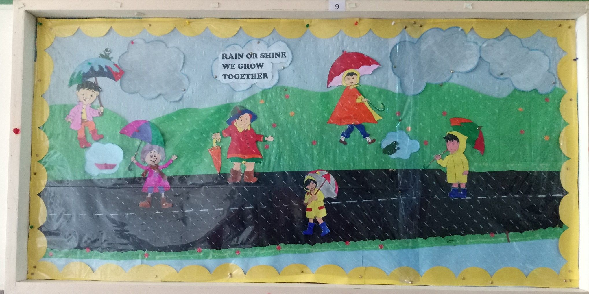 Pin By Latha Tagore On Kindergarten Boards
