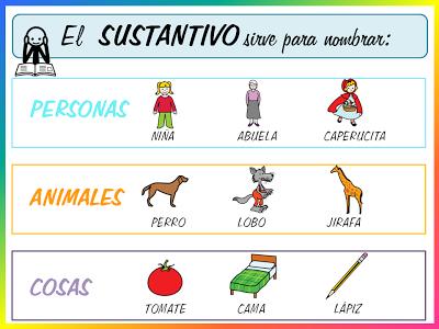 Audición Y Lenguaje Gramática Adaptada El Sustantivo Sustantivos Y Adjetivos Practicas Del Lenguaje Gramática