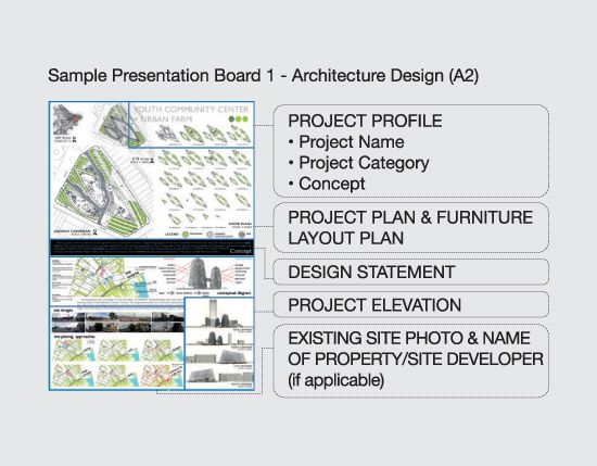Image Result For A2 Architecture Presentation Board