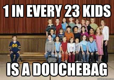 5ccb003e7f4ab29761e42430ca1e33c5 1 in every 23 kids is a douchebag michigan sucks quickmeme