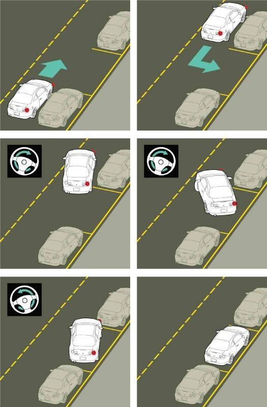 What Are Some Parallel Parking Tips Quora Korkort Bilar Bil