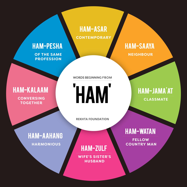 Words That Begin From Ham Urdu Love Words Urdu Words With Meaning Urdu Words