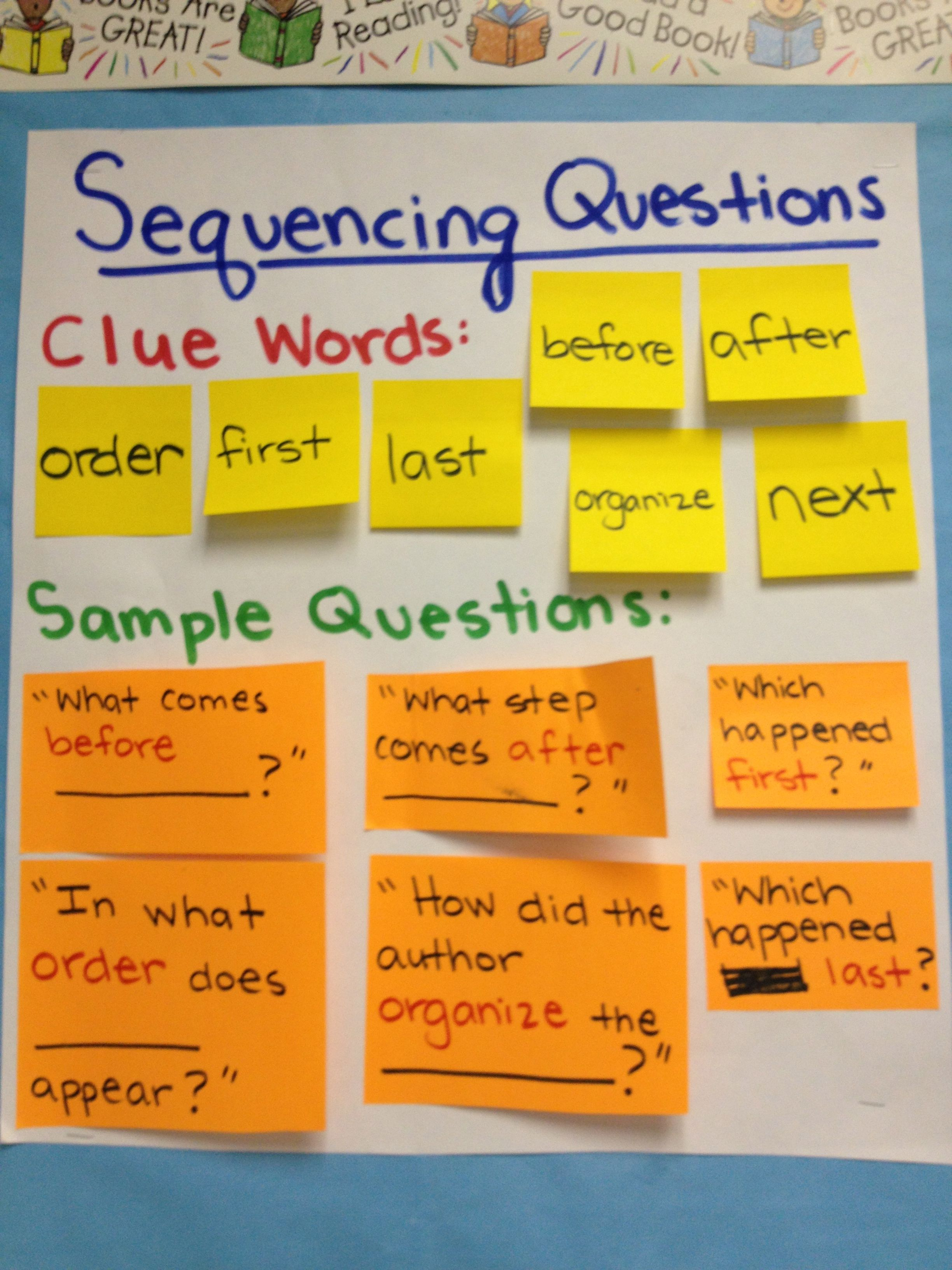 Eog Question Types Chart 1