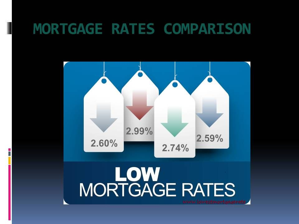 The Customer Can Be Compare The Our Mortgage Plans To Take Care About His Money And Investment You Can Mortgage R Mortgage Lowest Mortgage Rates Mortgage Plan