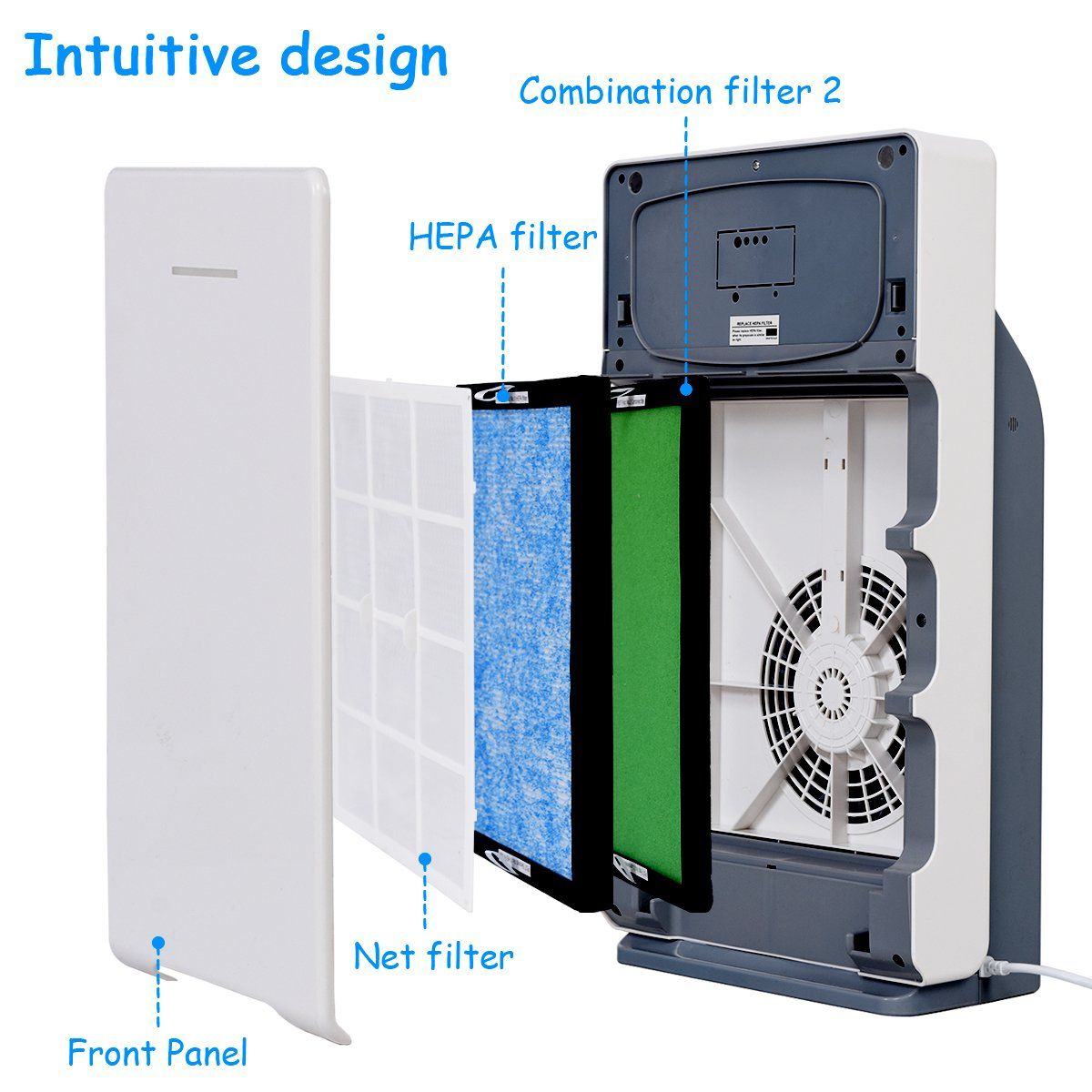 COSTWAY Air Purifier with True HEPA Filter Carbon Filter
