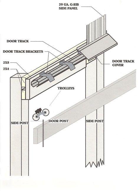 Pole barn parts google search pole barn pinterest for Pole barn sliding door plans