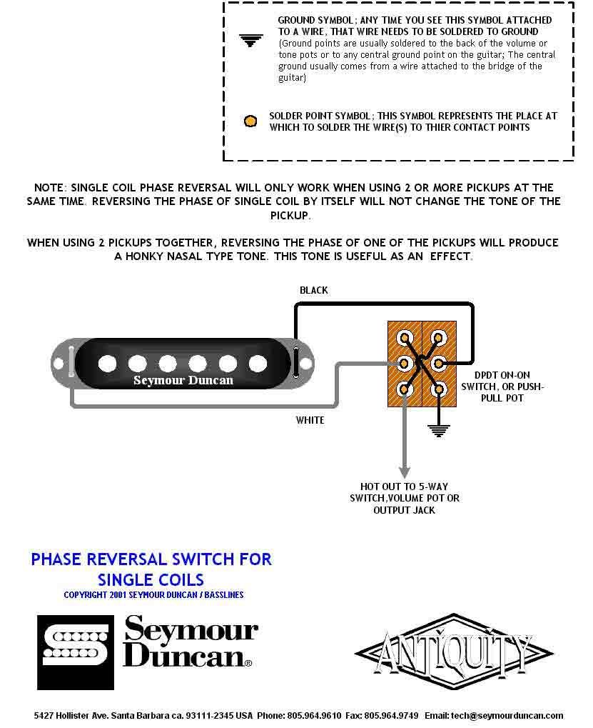 5ccdf4f7d219d0343bfdcd826026ab6c fender ritchie kotzen buscar con google guitarras (mics y Basic Electrical Wiring Diagrams at soozxer.org