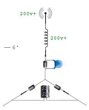 Hassan Antenne Avec Images Energies Vertes Technologie De L