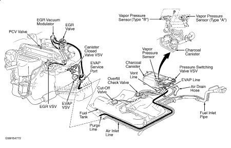 2001 Toyota Camry Wiring Diagram Before You Call A Ac Repair Man Visit My Blog For Some Tips On How To Save Thousands In Ac Ac Repair Man Repair About Me Blog