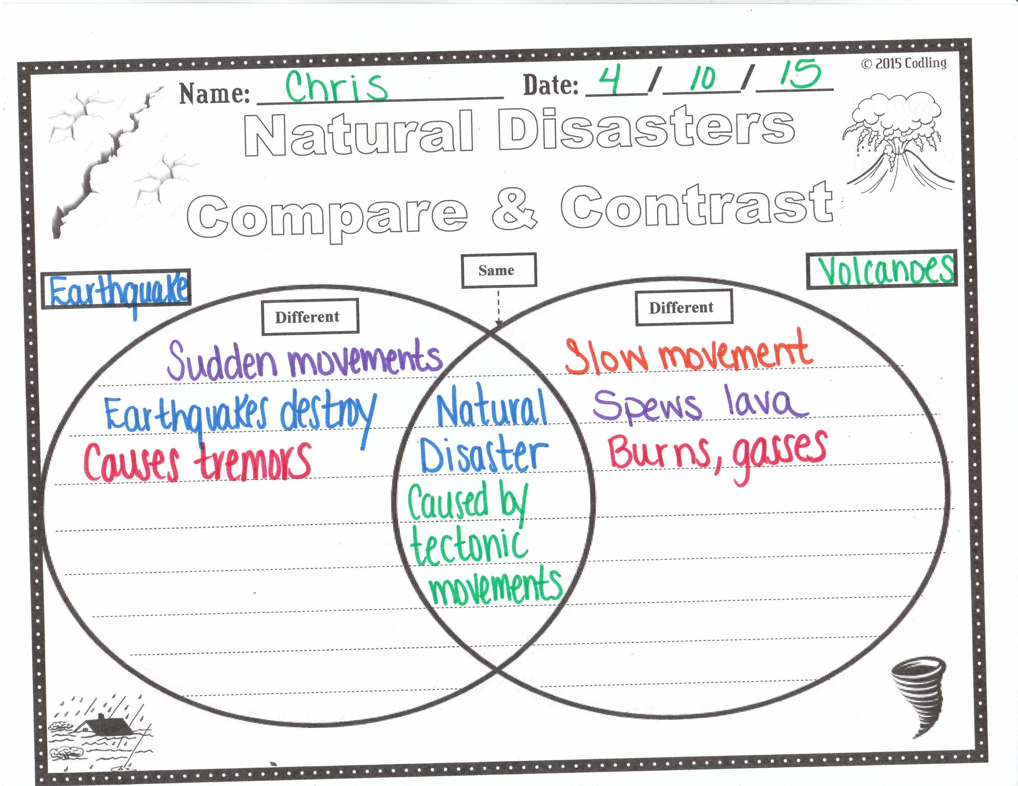 Compare \u0026 Contrast: Natural Disasters   Natural disasters lessons [ 2550 x 3300 Pixel ]