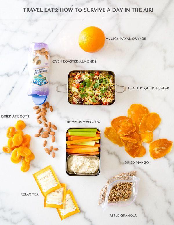 NOOM yellow Gotta Get Healthy in 2018 Pinterest
