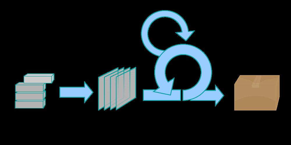 Scrum Process Scrum Software Development Wikipedia Scrum