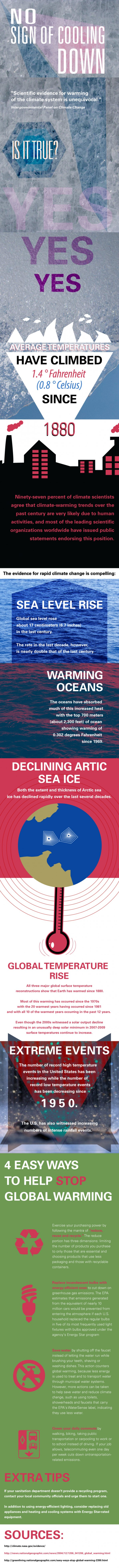 No Sign Of Cooling Down Infographic Cool Stuff Climate Change Infographic