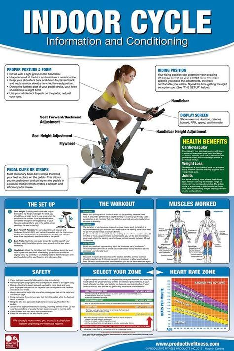 Indoor Cycle Stationary Bicycle Professional Gym Wall Chart