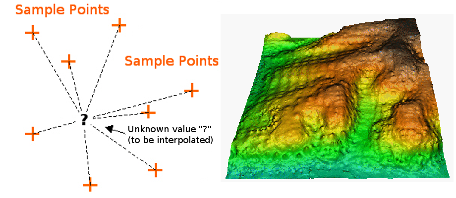 Spatial Analysis (Interpolation) (With images) Spatial