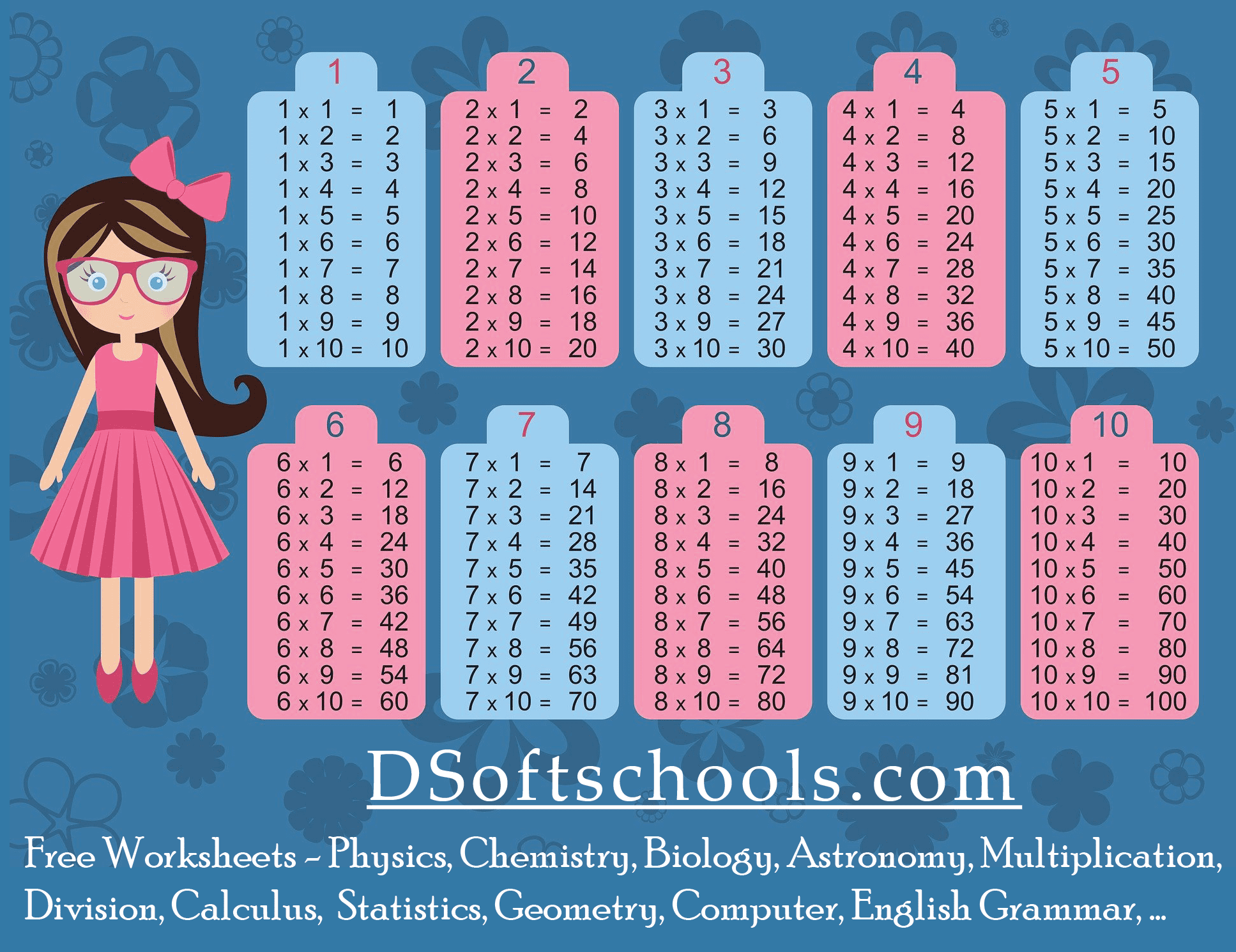 Free Printable Worksheets On Almost Every Subject In