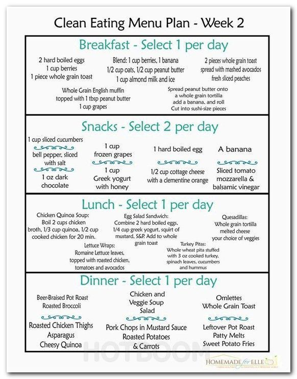 diet plan in pregnancy week by week indian weight loss diet chart - breakfast lunch and dinner meal plan for a week