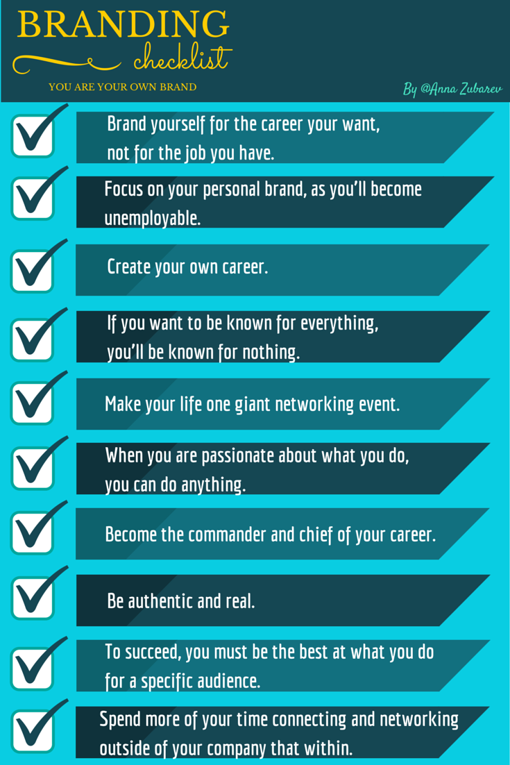 Checklist On Why You Want To Brand Yourself Infographic Checklist Branding Branding Checklist Brand Strategy Personal Branding