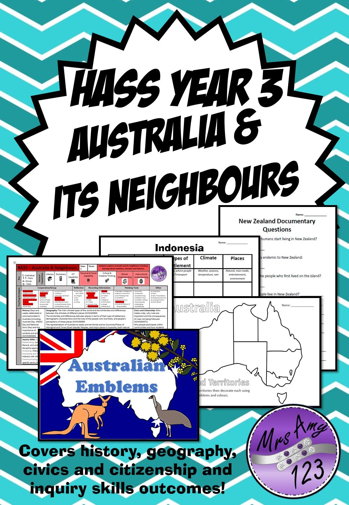 A 10 Week Unit Exploring Australias States And Territories