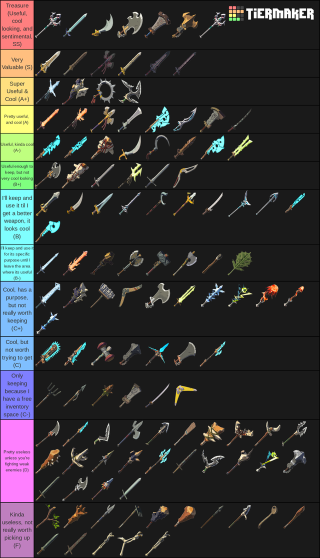 Breath Of The Wild Tier List Based On Style Sentimental Value Ease To Obtain And Usefulness This Legend Of Zelda Legend Of Zelda Memes Breath Of The Wild