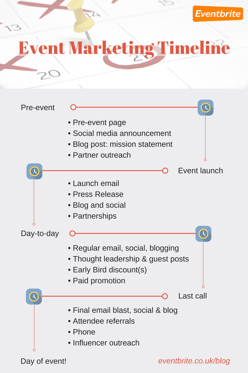 Event Marketing Timeline Marketing Pinterest – Sample Event Timeline