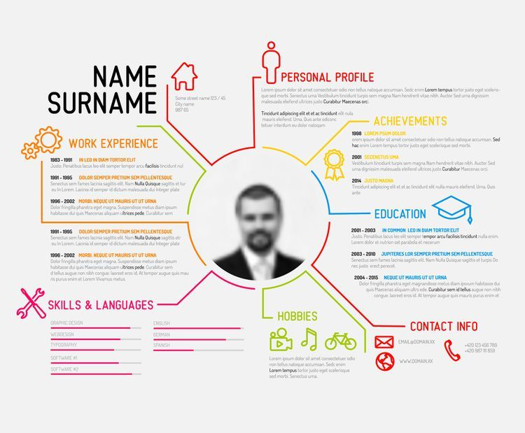 Tips For Using A Non Traditional Resume Resume Design Template Infographic Resume Creative Resume Templates