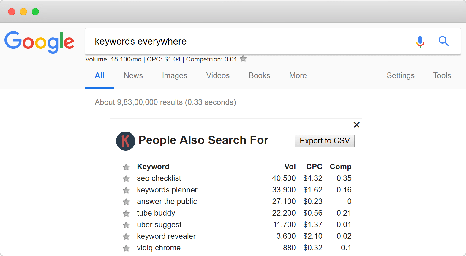Browser Add On To See Google Search Volume Everywhere Keyword Planner Google Trends